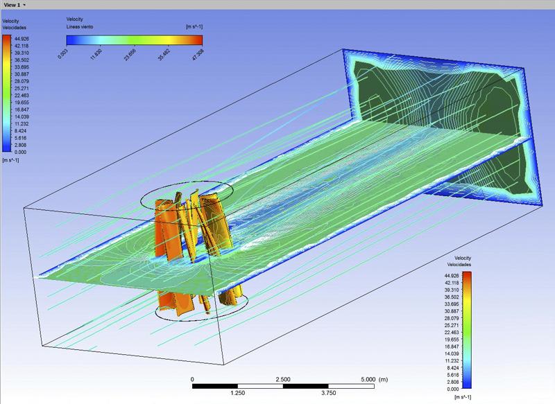 Imagen de los estudios y procesos de investigación y desarrollo de la turbina KW-4